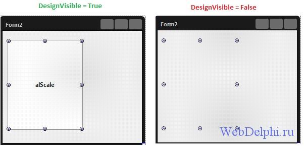 Forex от простого к сложному